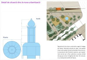 Aspecte constructiu i situació dins del nou pla de urbanistic de Les Rambles